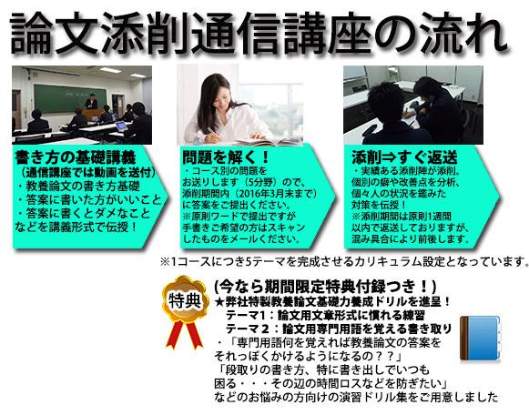 教養論文講座添削通信講座の流れ